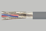 PVC Insulated Individually Braid Screened Multipair Cables - LiYCPY