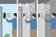 Matrix COSEC Elevator Based Access Control